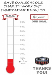 S.O.S.-Charity-Goal-Thermometer-as-of-10-5-131-709x1024